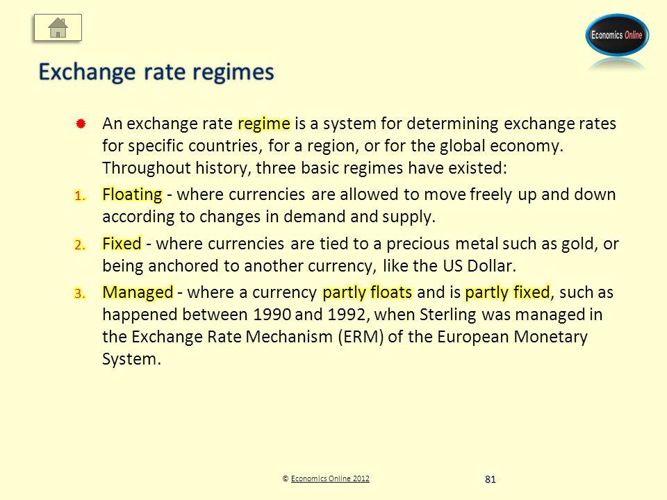 © Economics Online 2012Economics Online 2012 Exchange rate regimes 81