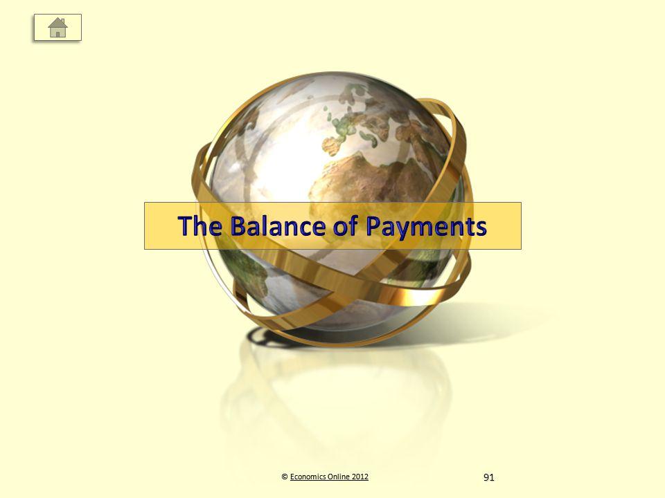 © Economics Online 2012Economics Online 2012© Economics Online 2012Economics Online 201291