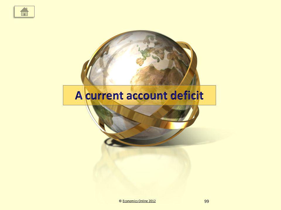 © Economics Online 2012Economics Online 2012© Economics Online 2012Economics Online 201299