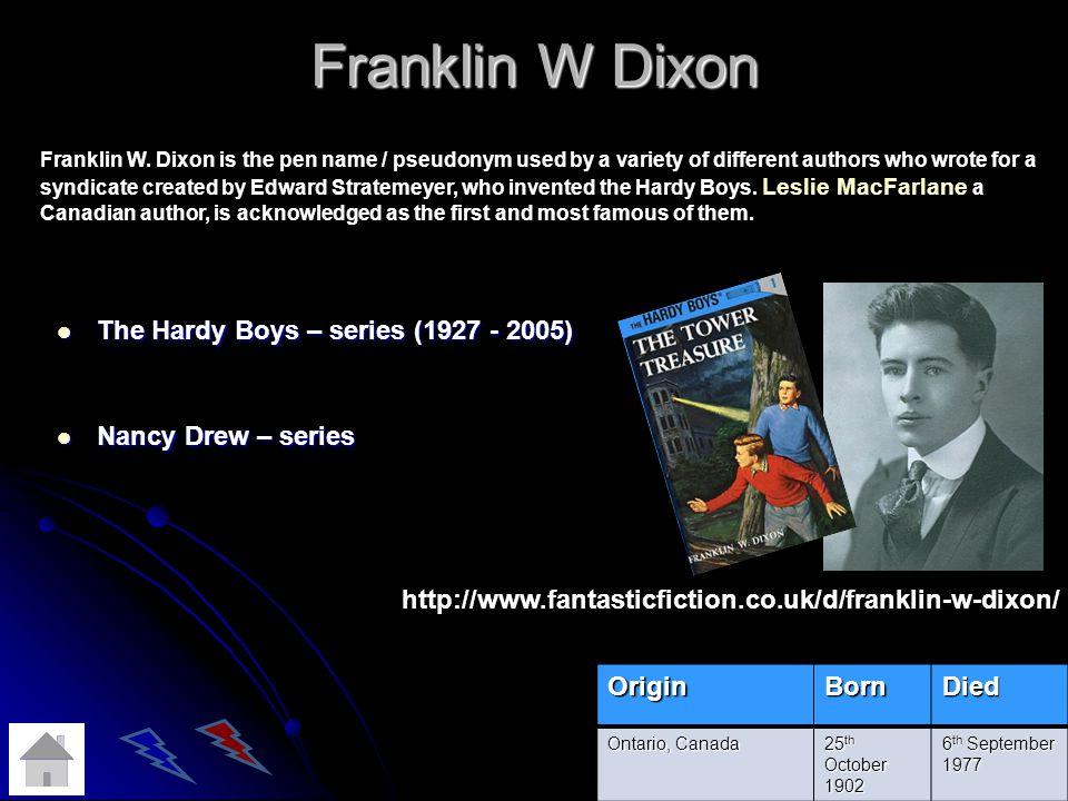 Franklin W Dixon The Hardy Boys – series (1927 - 2005) The Hardy Boys – series (1927 - 2005) Nancy Drew – series Nancy Drew – series OriginBornDied Ontario, Canada 25 th October 1902 6 th September 1977 Franklin W.