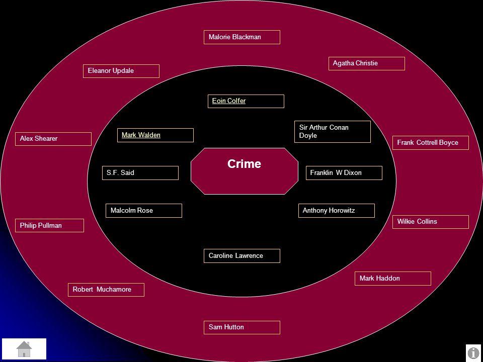 Eoin Colfer Malcolm Rose Robert Muchamore Sir Arthur Conan Doyle Agatha Christie Frank Cottrell Boyce Crime S.F.