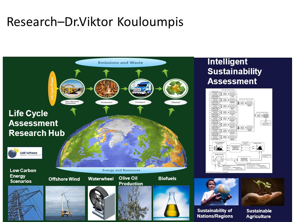 Research–Dr.Viktor Kouloumpis Life Cycle Assessment Research Hub Intelligent Sustainability Assessment Low Carbon Energy Scenarios Olive Oil Production Waterwheel Offshore Wind Sustainability of Nations/Regions Sustainable Agriculture Biofuels