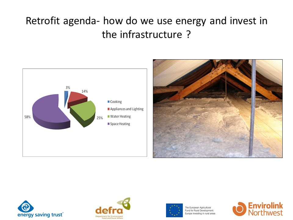 Retrofit agenda- how do we use energy and invest in the infrastructure ?