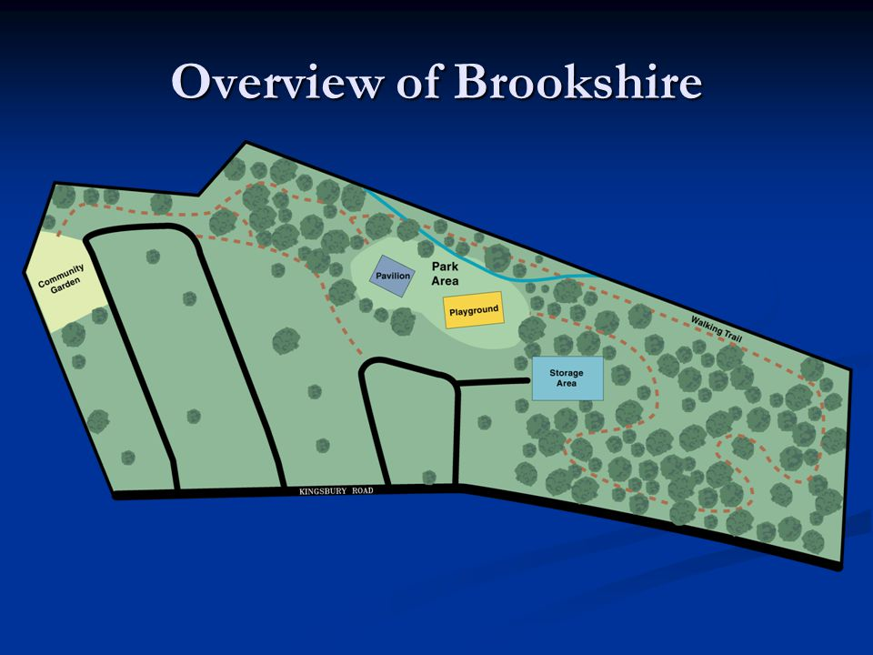 Overview of Brookshire