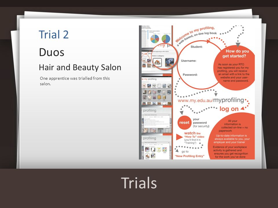 Trials Trial 2 Duos Hair and Beauty Salon One apprentice was trialled from this salon.