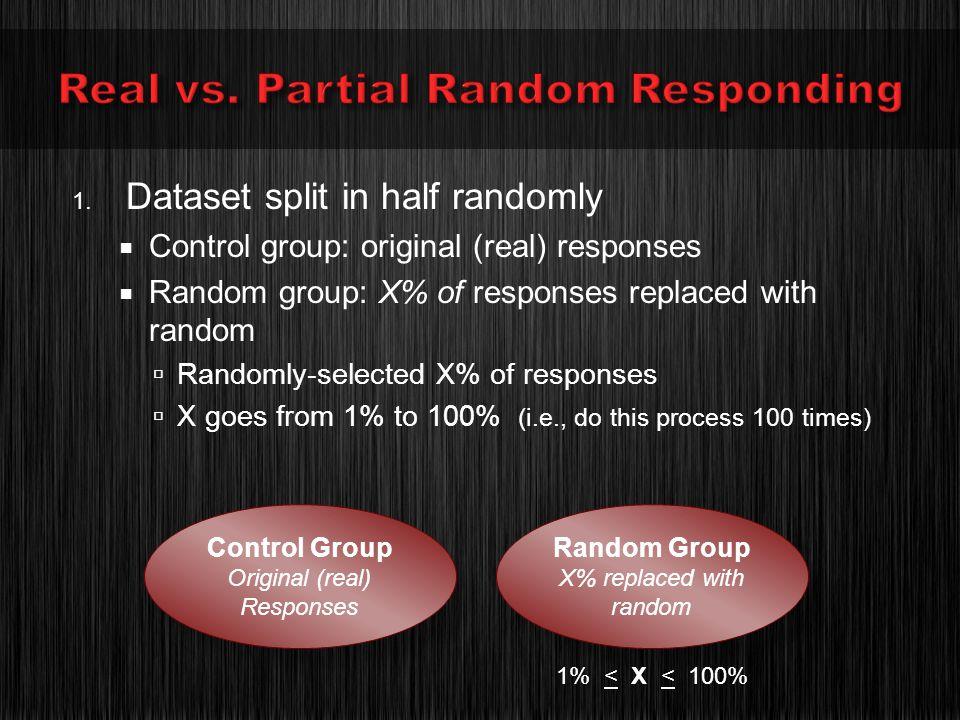 1. Dataset split in half randomly Control group: original (real) responses Random group: X% of responses replaced with random Randomly-selected X% of