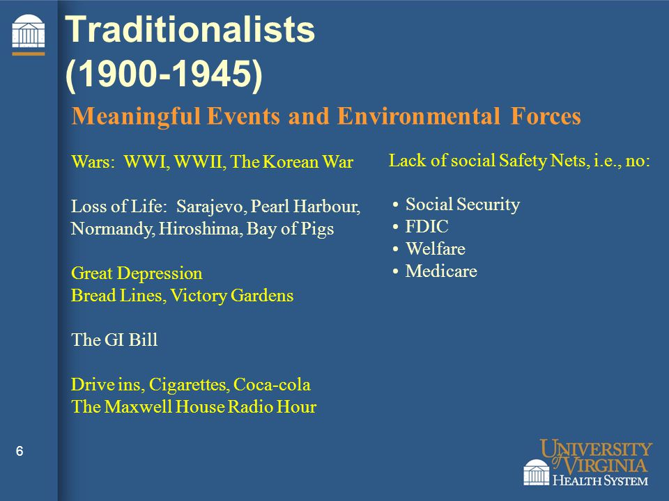6 Meaningful Events and Environmental Forces Wars: WWI, WWII, The Korean War Loss of Life: Sarajevo, Pearl Harbour, Normandy, Hiroshima, Bay of Pigs Great Depression Bread Lines, Victory Gardens The GI Bill Drive ins, Cigarettes, Coca-cola The Maxwell House Radio Hour Social Security FDIC Welfare Medicare Lack of social Safety Nets, i.e., no: Traditionalists ( )