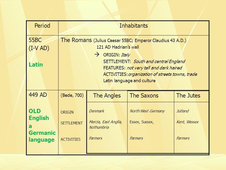 PeriodInhabitants 55BC (I-V AD) Latin The Romans (Julius Caesar 55BC; Emperor Claudius 43 A.D.) 121 AD Hadrians wall ORIGIN: Italy SETTLEMENT: South a