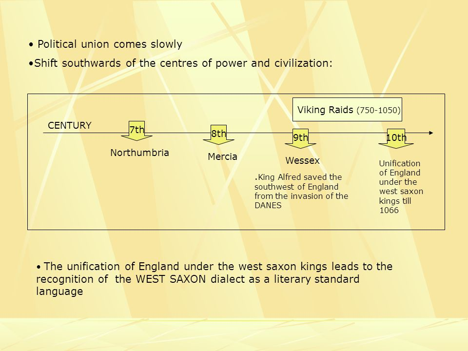 Political union comes slowly Shift southwards of the centres of power and civilization: 7th 8th 9th CENTURY Northumbria Mercia Wessex. King Alfred sav