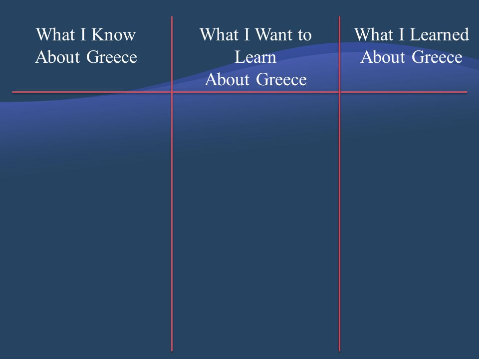 What I Know About Greece What I Want to Learn About Greece What I Learned About Greece