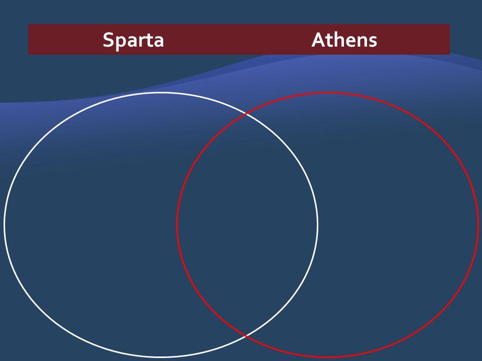SpartaAthens