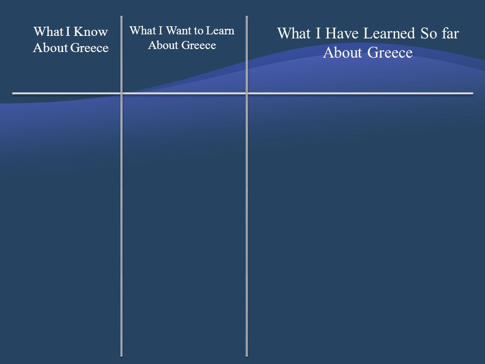 What I Know About Greece What I Want to Learn About Greece What I Have Learned So far About Greece