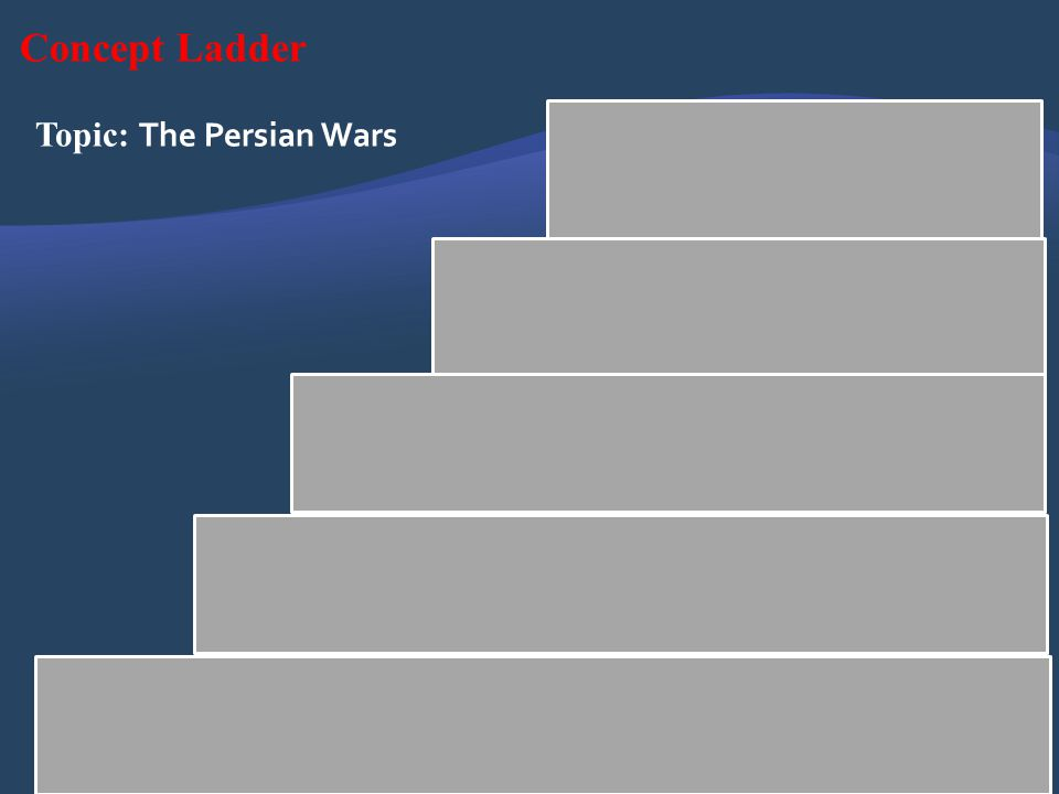 Concept Ladder Topic: The Persian Wars