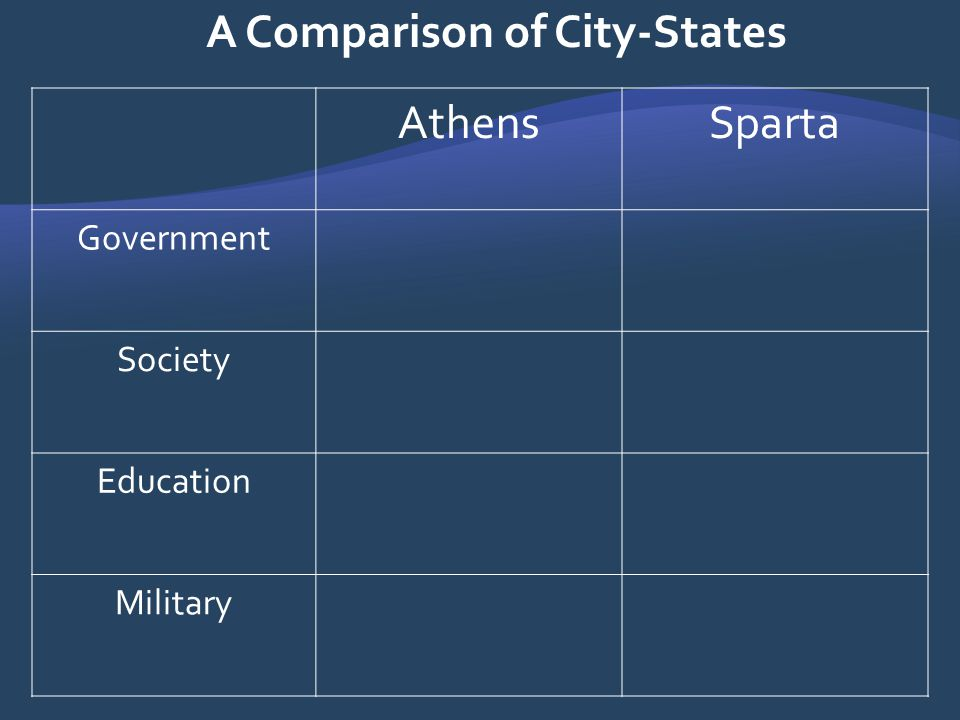 AthensSparta Government Society Education Military A Comparison of City-States