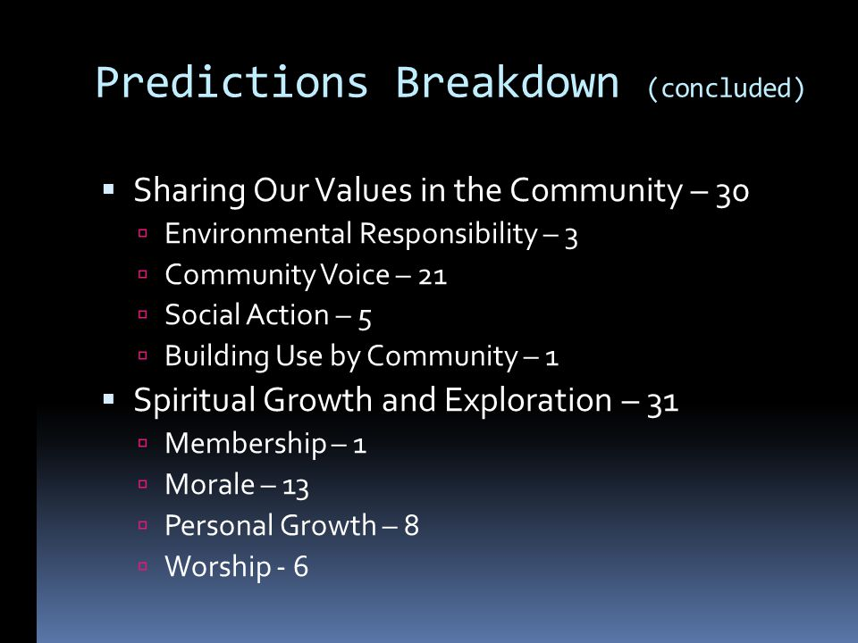 Predictions Breakdown (concluded) Sharing Our Values in the Community – 30 Environmental Responsibility – 3 Community Voice – 21 Social Action – 5 Building Use by Community – 1 Spiritual Growth and Exploration – 31 Membership – 1 Morale – 13 Personal Growth – 8 Worship - 6