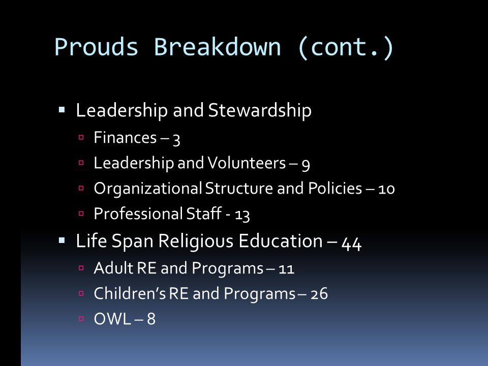 Prouds Breakdown (cont.) Leadership and Stewardship Finances – 3 Leadership and Volunteers – 9 Organizational Structure and Policies – 10 Professional Staff - 13 Life Span Religious Education – 44 Adult RE and Programs – 11 Childrens RE and Programs – 26 OWL – 8