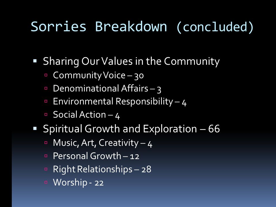 Sorries Breakdown (concluded) Sharing Our Values in the Community Community Voice – 30 Denominational Affairs – 3 Environmental Responsibility – 4 Social Action – 4 Spiritual Growth and Exploration – 66 Music, Art, Creativity – 4 Personal Growth – 12 Right Relationships – 28 Worship - 22