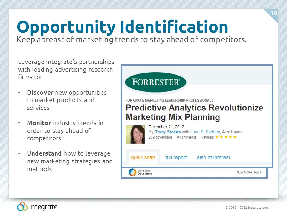 © 2010 – 2012 Integrate.com 10 Opportunity Identification Keep abreast of marketing trends to stay ahead of competitors.