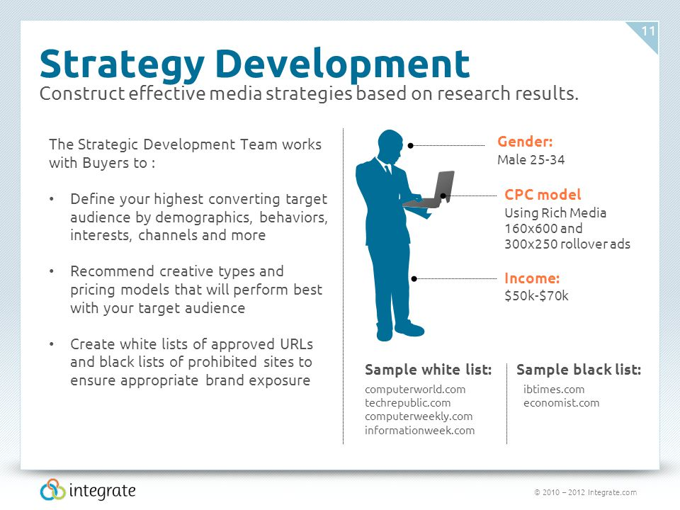 © 2010 – 2012 Integrate.com 11 Strategy Development Construct effective media strategies based on research results.