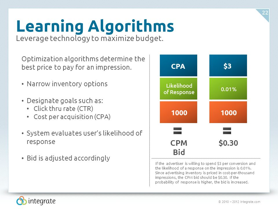 © 2010 – 2012 Integrate.com 22 Learning Algorithms Leverage technology to maximize budget. Optimization algorithms determine the best price to pay for