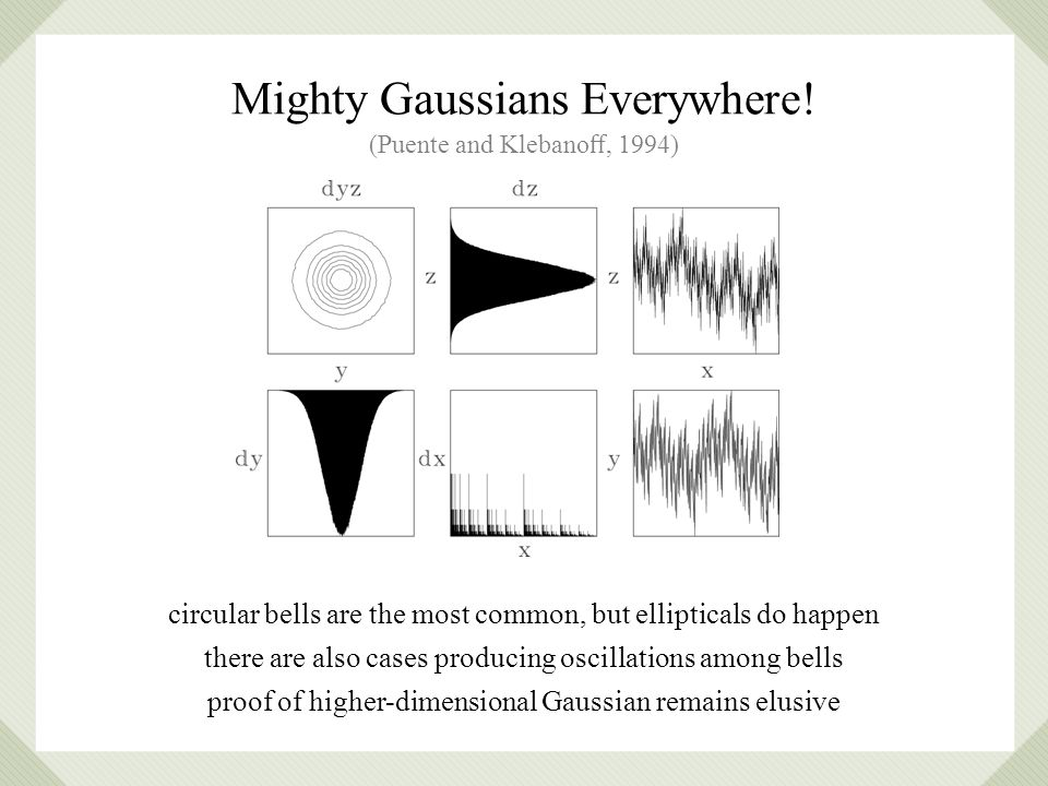 circular bells are the most common, but ellipticals do happen there are also cases producing oscillations among bells proof of higher-dimensional Gaussian remains elusive (Puente and Klebano, 1994) Mighty Gaussians Everywhere!