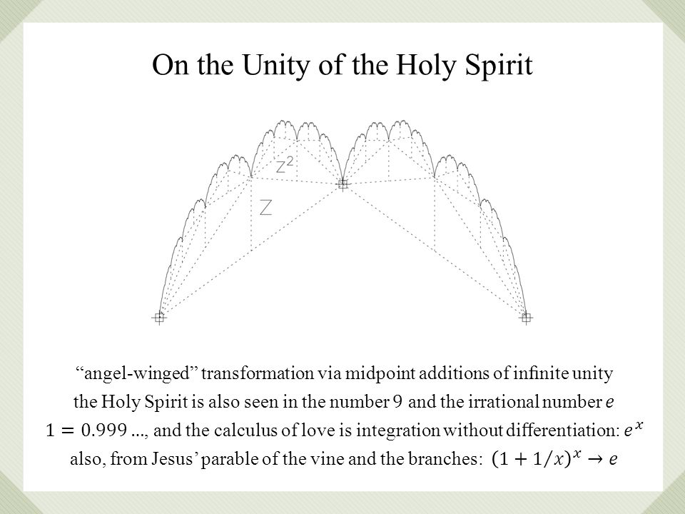 On the Unity of the Holy Spirit