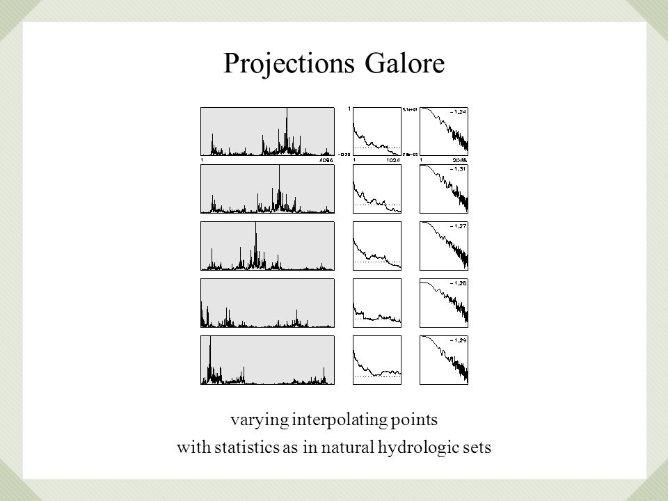 Projections Galore varying interpolating points with statistics as in natural hydrologic sets