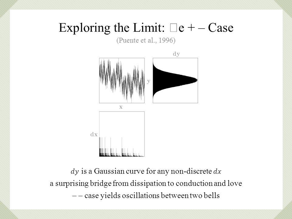 (Puente et al., 1996) Exploring the Limit: e + – Case