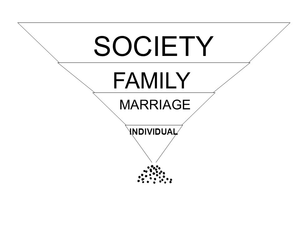 MARRIAGE INDIVIDUAL SOCIETY FAMILY