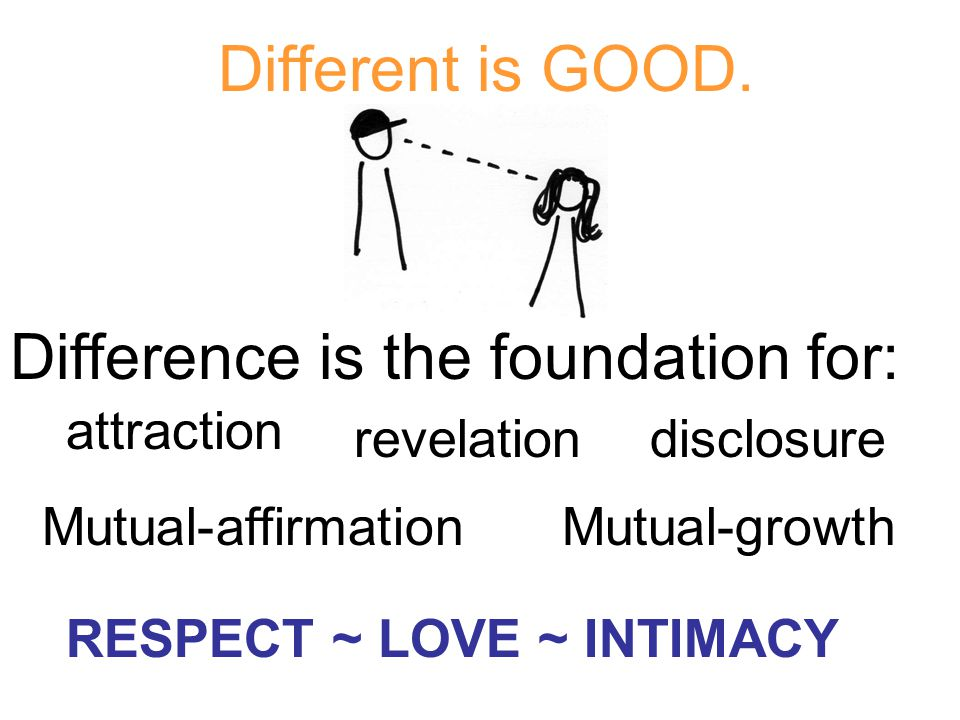 Different is GOOD. Difference is the foundation for: attraction revelationdisclosure Mutual-affirmationMutual-growth RESPECT ~ LOVE ~ INTIMACY