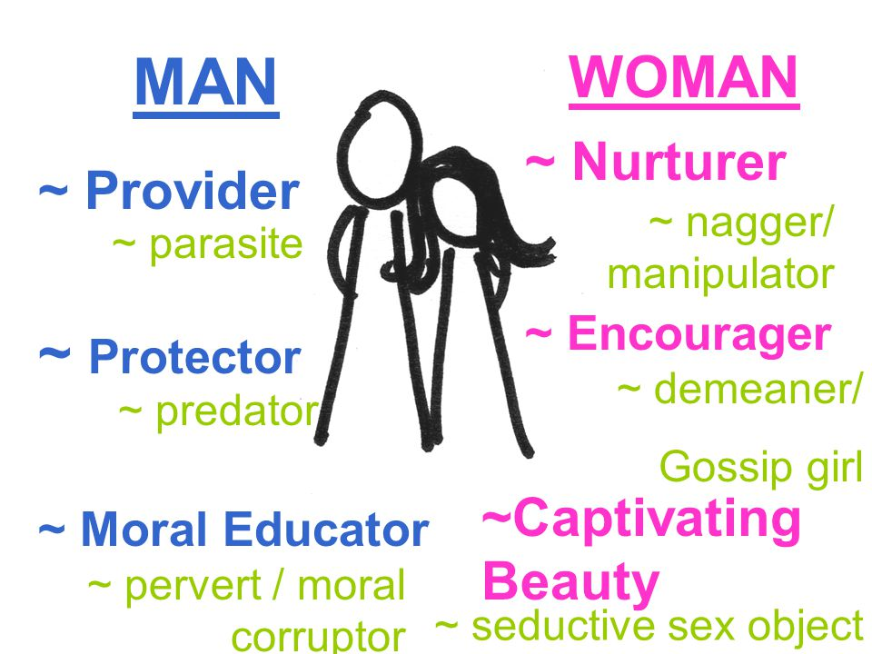 MAN WOMAN ~ Provider ~ Protector ~ Moral Educator ~ parasite ~ predator ~ pervert / moral corruptor ~ Nurturer ~ Encourager ~Captivating Beauty ~ nagg
