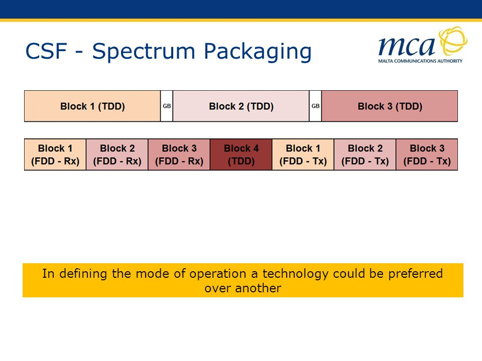 CSF - Spectrum Packaging In defining the mode of operation a technology could be preferred over another