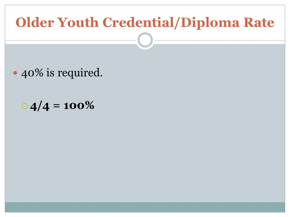 Older Youth Credential/Diploma Rate 40% is required. 4/4 = 100%
