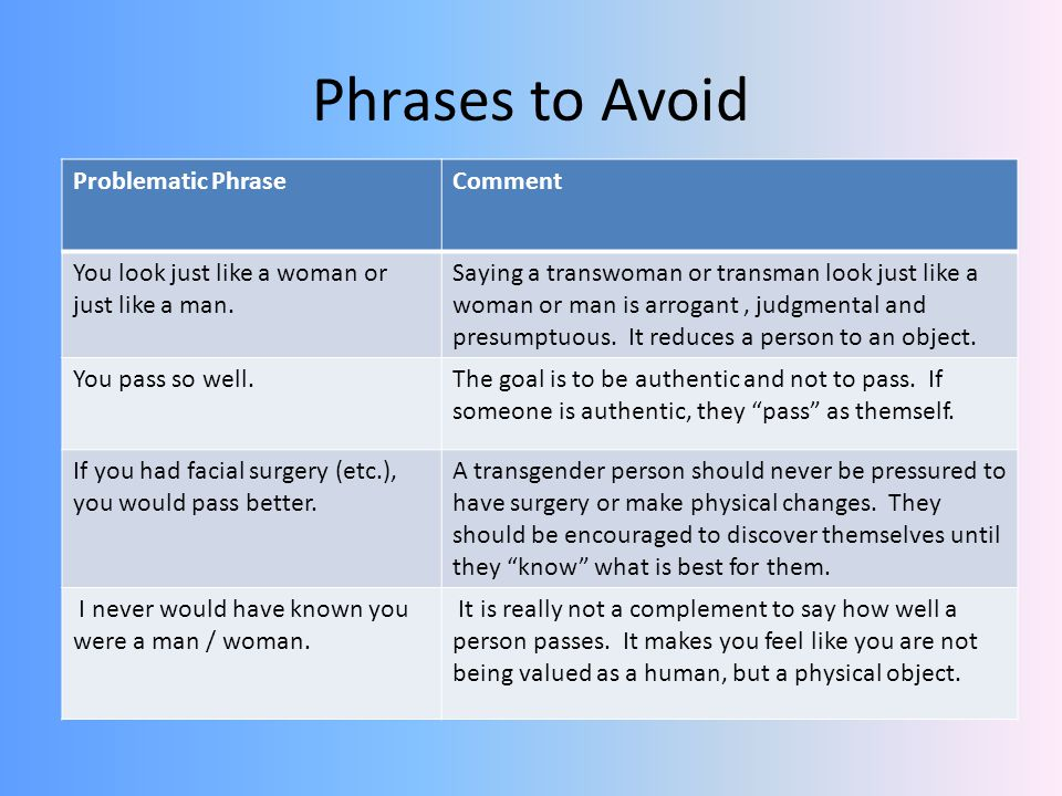 Phrases to Avoid Problematic PhraseComment You look just like a woman or just like a man.