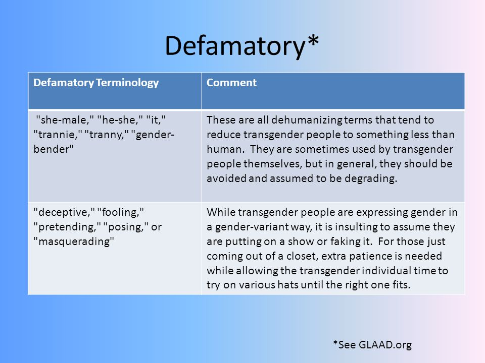Defamatory* *See GLAAD.org Defamatory TerminologyComment she-male, he-she, it, trannie, tranny, gender- bender These are all dehumanizing terms that tend to reduce transgender people to something less than human.