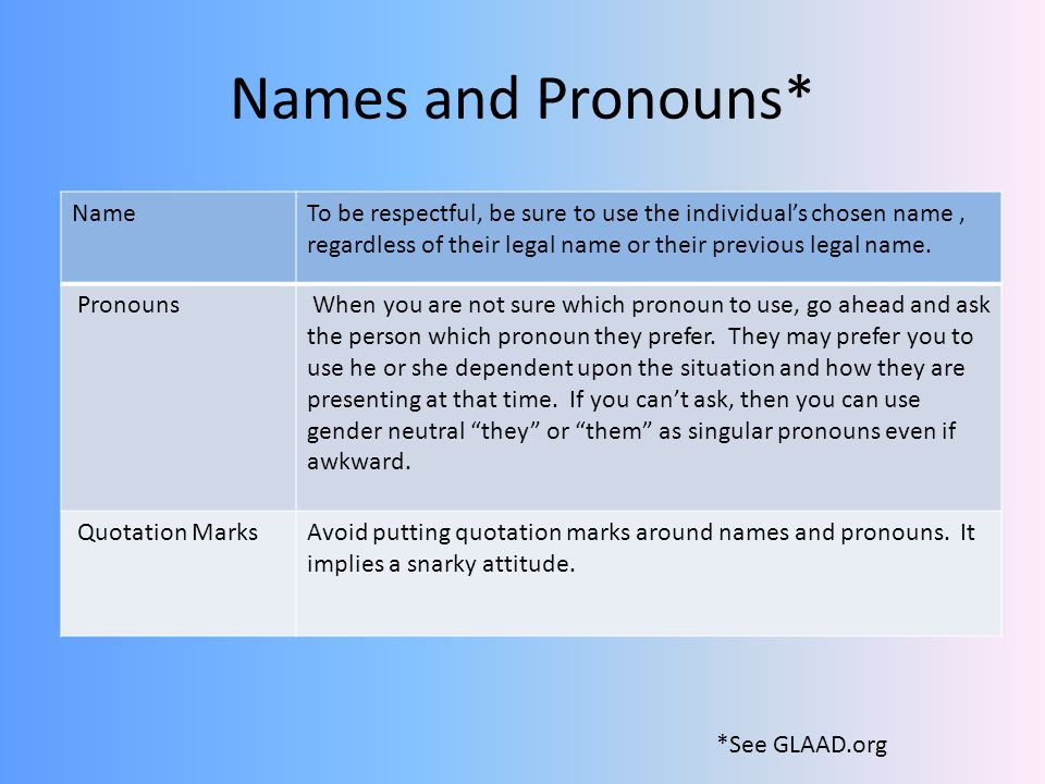 Names and Pronouns* *See GLAAD.org NameTo be respectful, be sure to use the individuals chosen name, regardless of their legal name or their previous