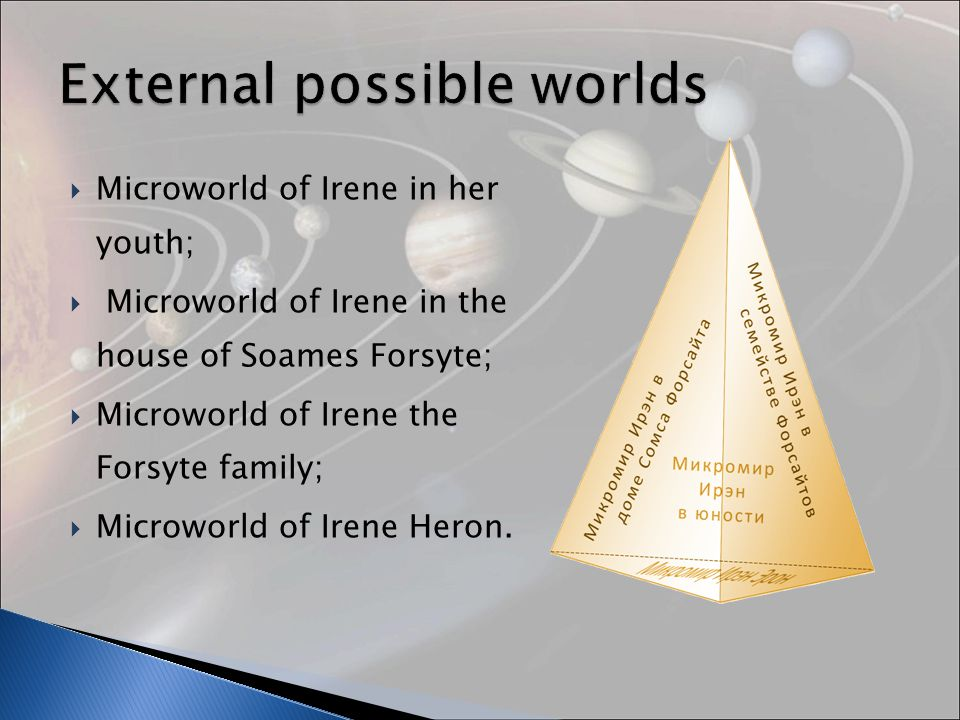 Microworld of Irene in her youth; Microworld of Irene in the house of Soames Forsyte; Microworld of Irene the Forsyte family; Microworld of Irene Heron.
