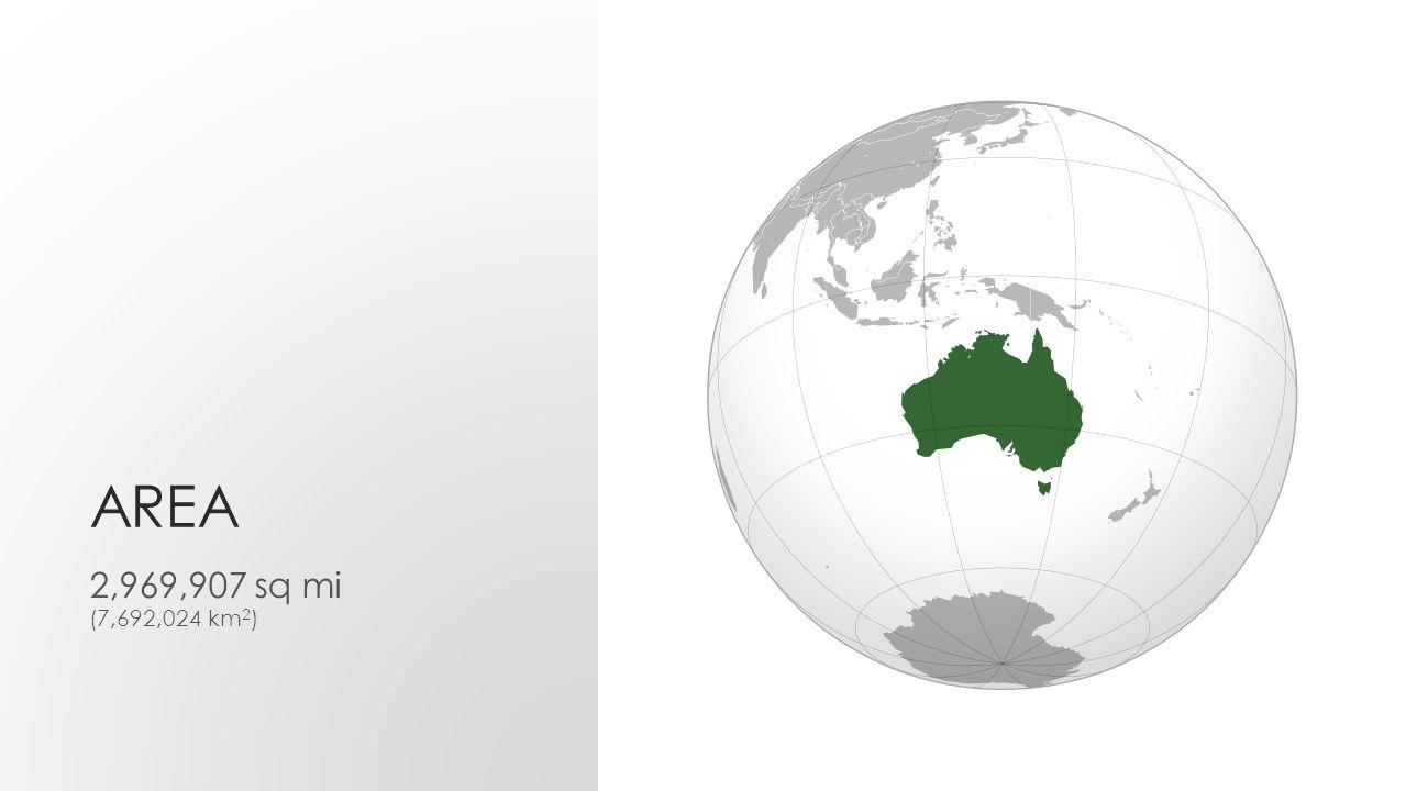 AREA 2,969,907 sq mi (7,692,024 km 2 )