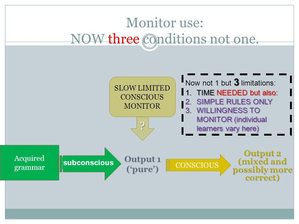 Acquired grammar subconscious ? SLOW LIMITED CONSCIOUS MONITOR 3 Now not 1 but 3 limitations: 1.TIME NEEDED but also: 2.SIMPLE RULES ONLY 3.WILLINGNES