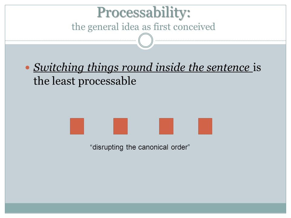 Processability: Processability: the general idea as first conceived Switching things round inside the sentence is the least processable disrupting the canonical order