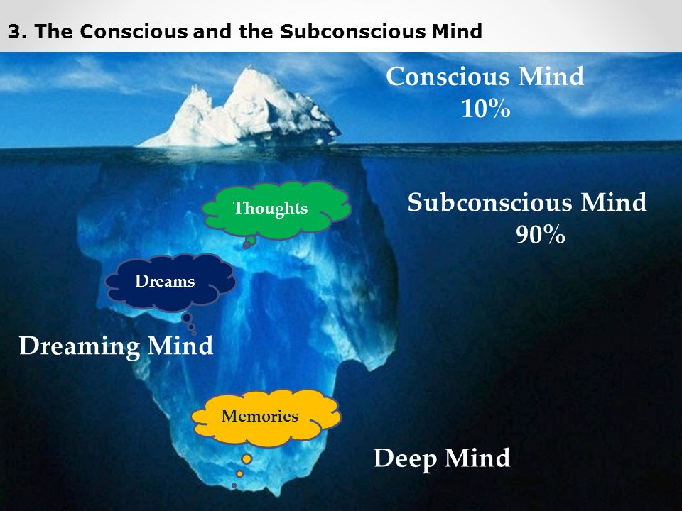 3. The Conscious and the Subconscious Mind Conscious Mind 10% Subconscious Mind 90% Dreaming Mind Deep Mind Thoughts Dreams Memories