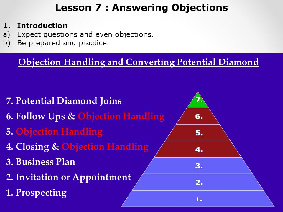 Lesson 7 : Answering Objections 1.Introduction a)Expect questions and even objections.