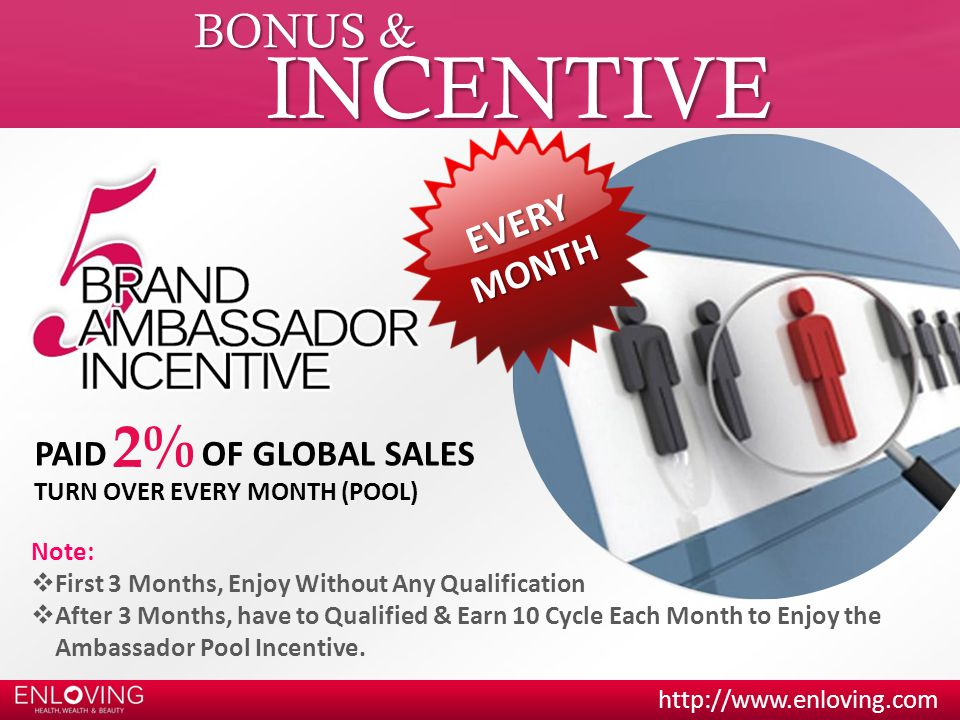 http://www.enloving.com BONUS & INCENTIVE Note: First 3 Months, Enjoy Without Any Qualification After 3 Months, have to Qualified & Earn 10 Cycle Each Month to Enjoy the Ambassador Pool Incentive.