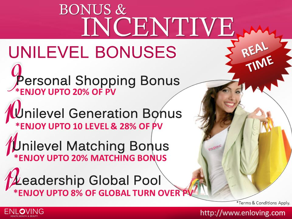 R E A L T I M E BONUS & INCENTIVE *ENJOY UPTO 20% OF PV *ENJOY UPTO 10 LEVEL & 28% OF PV *ENJOY UPTO 20% MATCHING BONUS *ENJOY UPTO 8% OF GLOBAL TURN OVER PV *Terms & Conditions Apply.