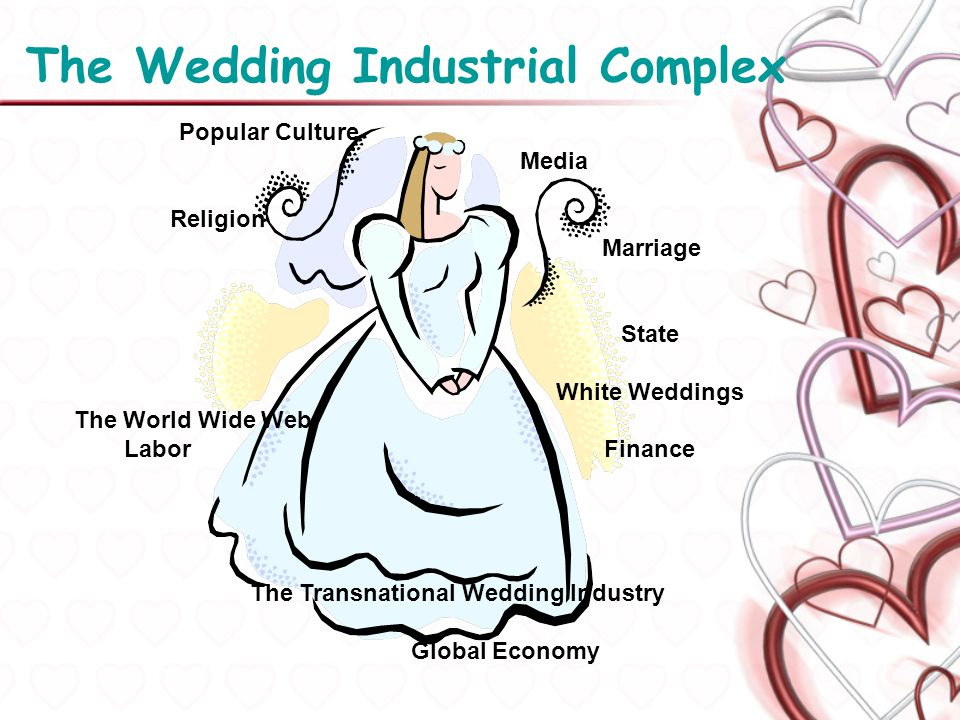 The Wedding Industrial Complex Popular Culture Media Religion Marriage State White Weddings The World Wide Web LaborFinance The Transnational Wedding