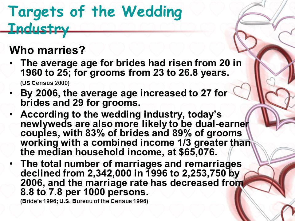 Targets of the Wedding Industry Who marries? The average age for brides had risen from 20 in 1960 to 25; for grooms from 23 to 26.8 years. (US Census