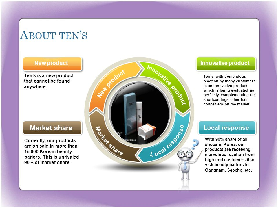 A BOUT TEN S With 90% share of all shops in Korea, our products are receiving marvelous reaction from high-end customers that visit beauty parlors in Gangnam, Seocho, etc.