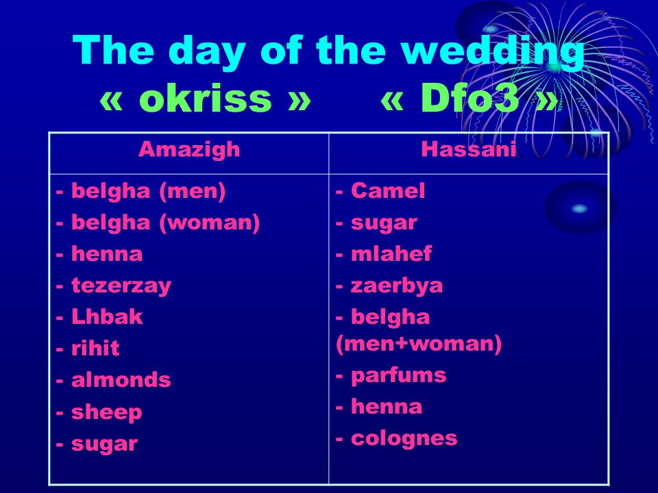 The day of the wedding « okriss » « Dfo3 » AmazighHassani - belgha (men) - belgha (woman) - henna - tezerzay - Lhbak - rihit - almonds - sheep - sugar