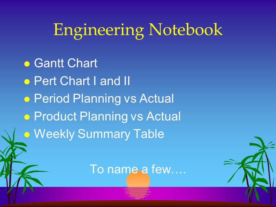 Engineering Notebook l Gantt Chart l Pert Chart I and II l Period Planning vs Actual l Product Planning vs Actual l Weekly Summary Table To name a few