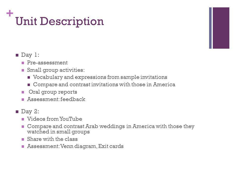 + Unit Description Day 1: Pre-assessment Small group activities: Vocabulary and expressions from sample invitations Compare and contrast invitations with those in America Oral group reports Assessment: feedback Day 2: Videos from YouTube Compare and contrast Arab weddings in America with those they watched in small groups Share with the class Assessment: Venn diagram, Exit cards